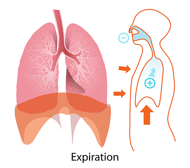 expect future trouble breathing-out for-life unless you stop smoking NOW